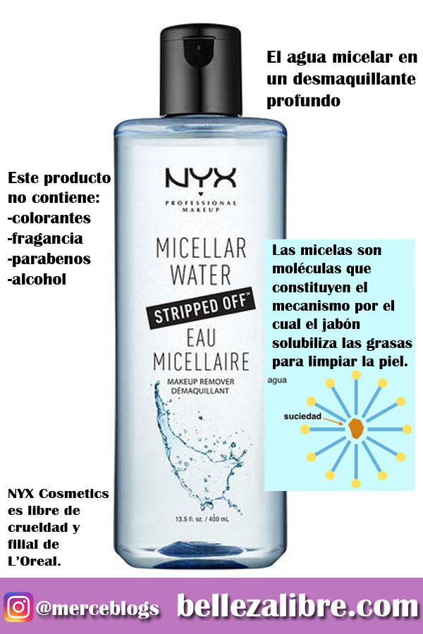 Pin NYX cosmetics