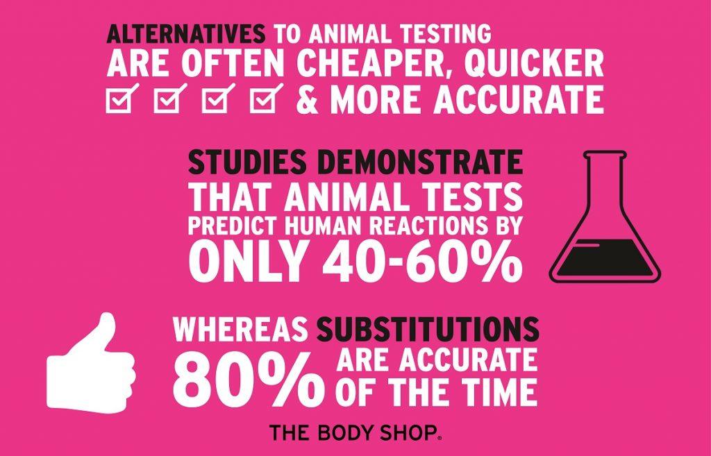 Datos para elegir libre de crueldad
