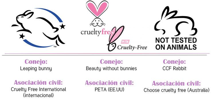 Certificados libre de crueldad en el mundo
