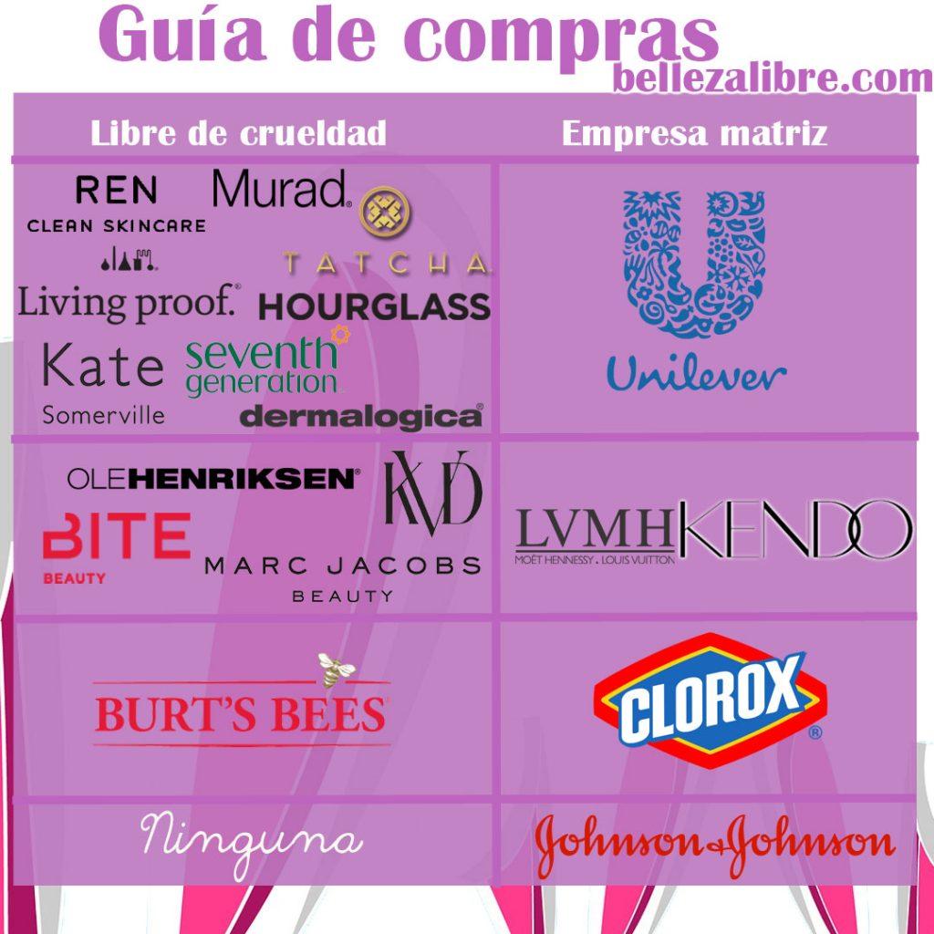 guía de compras por empresa matriz